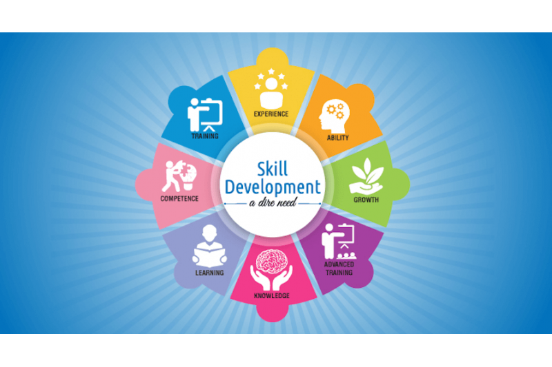 Trainers (TOT) for Facilitation Skills & Skills Development